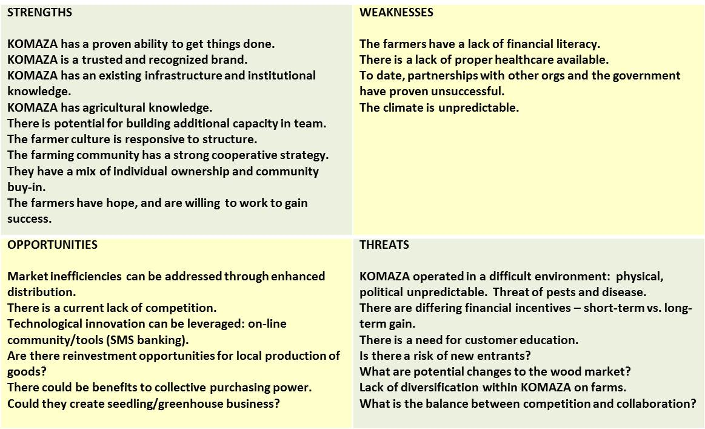 twinning partnership for improvement pdf